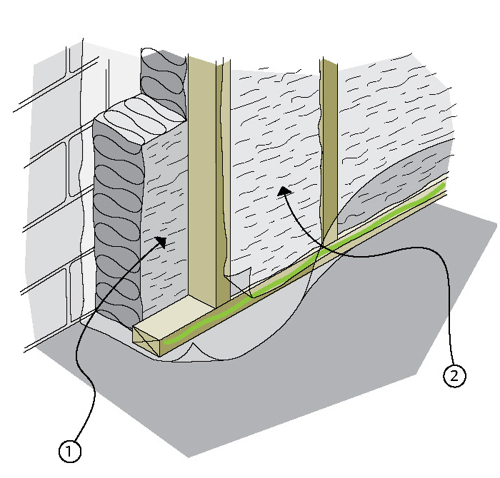 Figure 6-14 Double layer batt insulation in a framed wall
