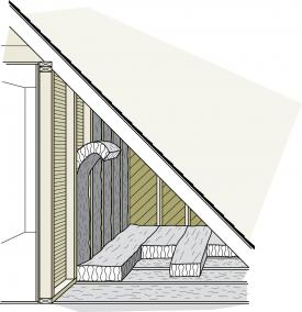 Figure 5-16 The wall and floor sections of a half storey should be insulated