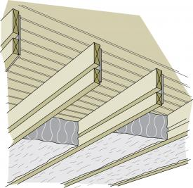 Figure 5-24 Extending the rafters provides space for insulation and ventilation