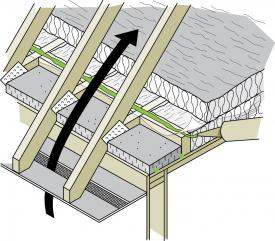 Figure 5-9 Installation of polyethylene sheets over attic joists
