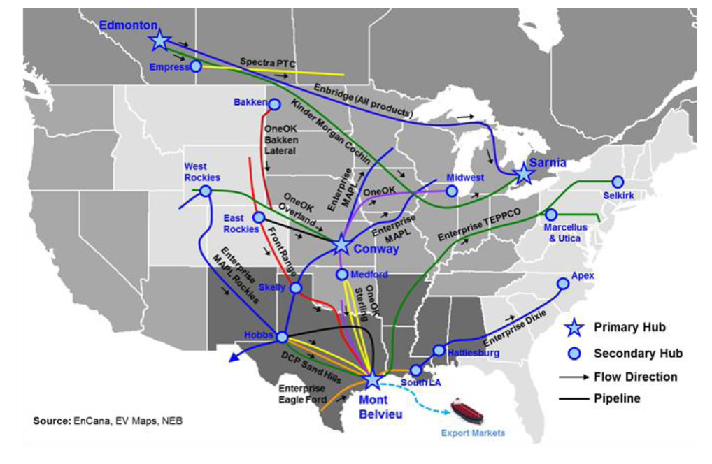 Figure 3.4: Major Natural Gas Liquids Pipelines in Canada and the U.S., 2012