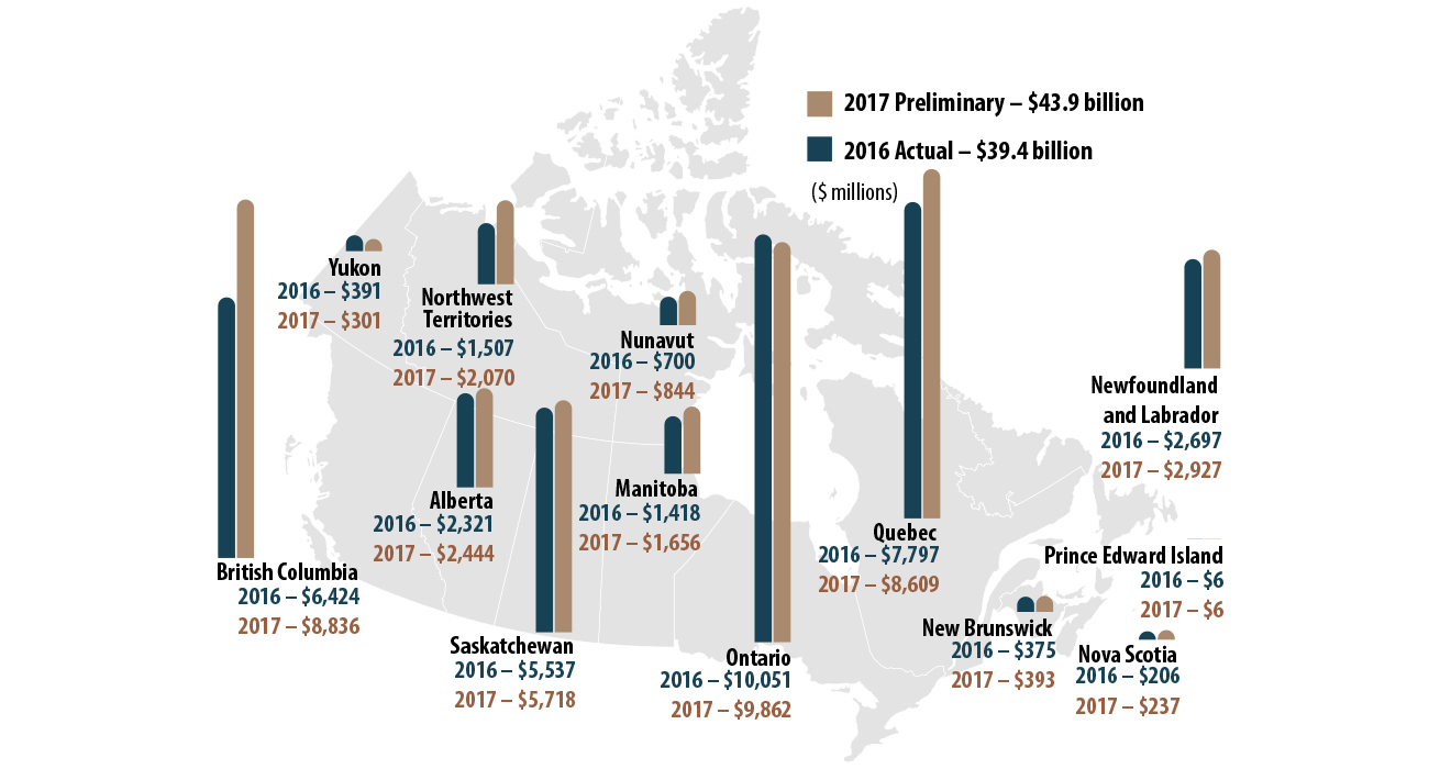 Minerals and the economy | Natural Resources Canada