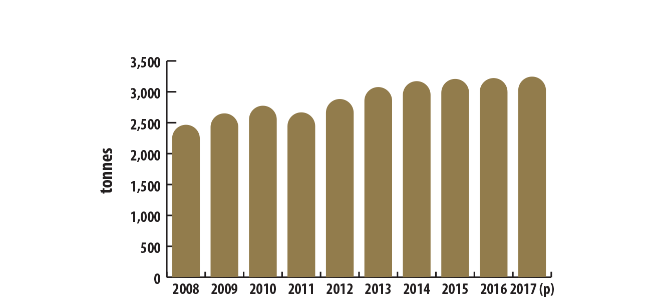 Gold facts   Natural Resources Canada