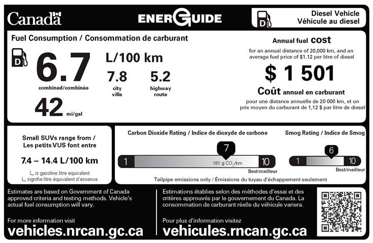 Sample EnerGuide label for a diesel vehicle