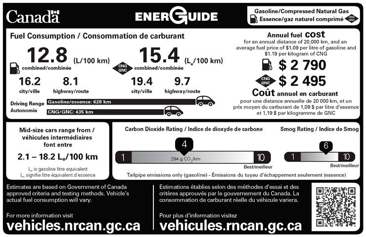 Sample EnerGuide label for a dual fuel vehicle