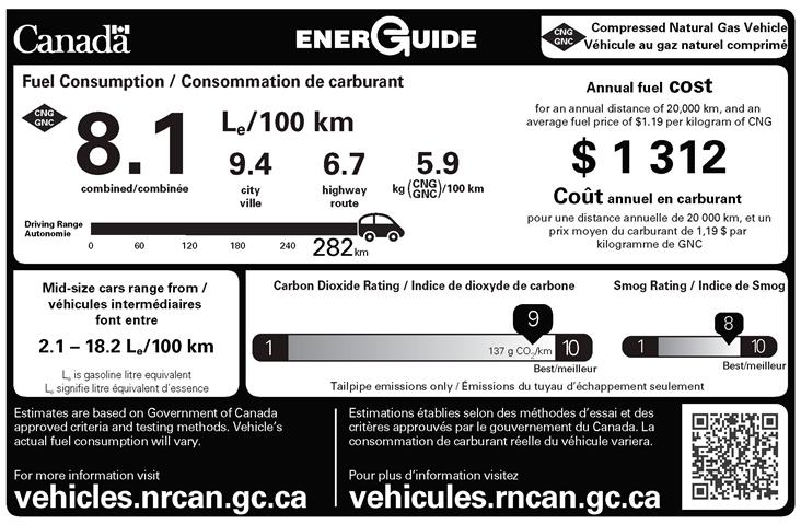 Sample EnerGuide label for a compressed natural gas vehicle