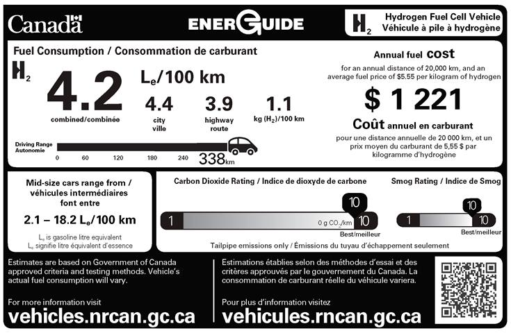 Sample EnerGuide label for a hydrogen fuel cell vehicle