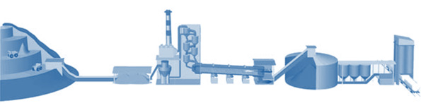 Figure 1-2 Cement manufacturing process