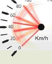Image illustrates an automobile speedometer where numerous needles are positioned at a multitude of speeds.