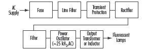 Typical Circuit Component Diagram