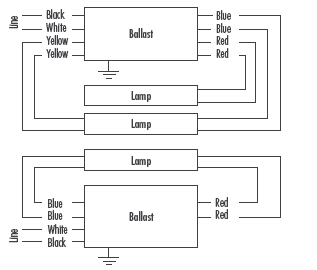 t ballast wiring diagram images nilza t electronic ballast t8 ballast wiring diagram success