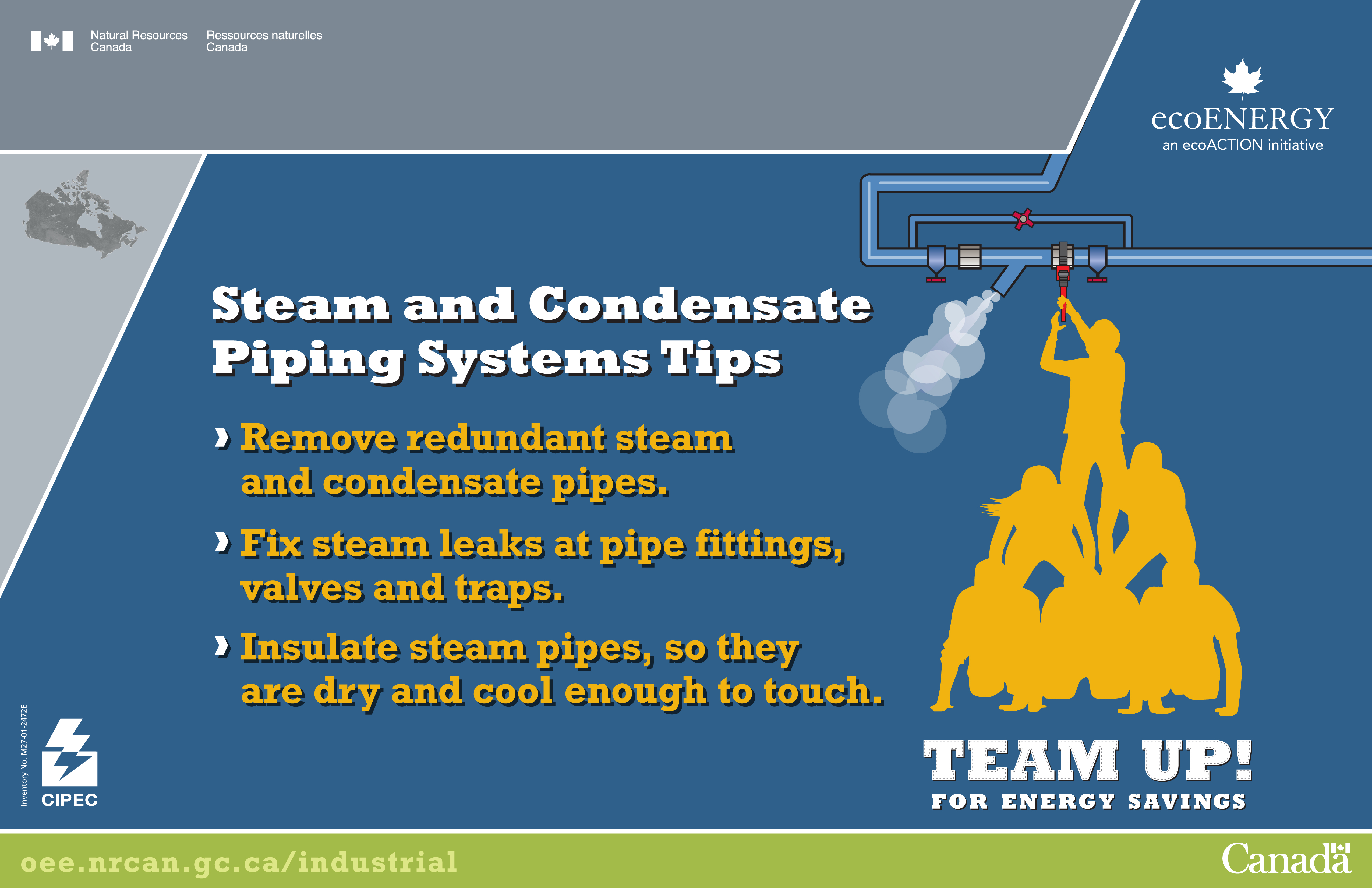 Employee Awareness Of Energy Efficiency Natural Resources Canada Dry Steam Power Plant Diagram High Resolution